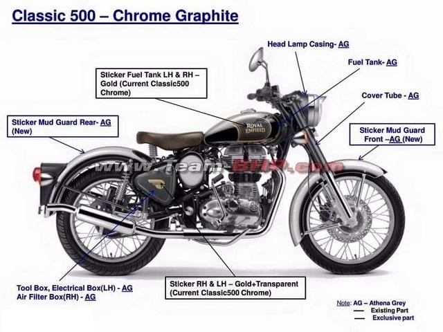 Royal-Enfield-Classic-500-Chrome-Graphite