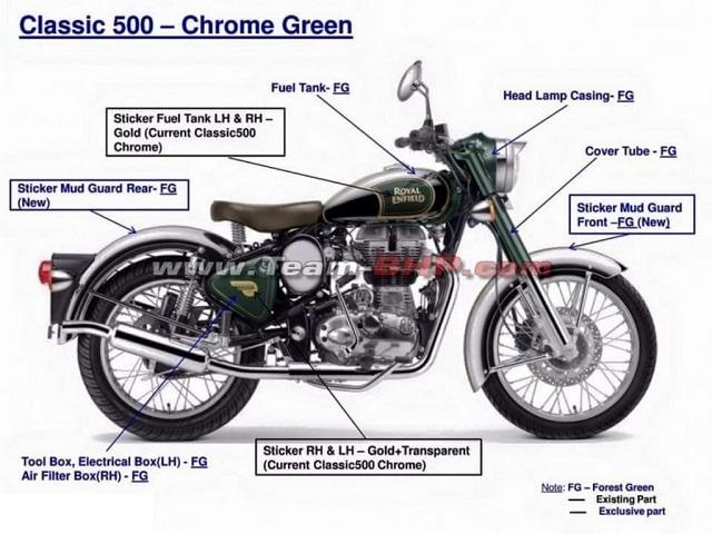 Royal-Enfield-Classic-500-Chrome-Green