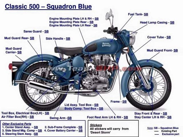 Royal-Enfield-Classic-500-Squadron-Blue