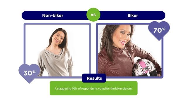 biker-vs-non-biker-6