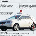 how-autonomous-cars-work
