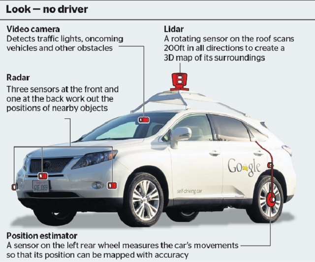 how-autonomous-cars-work