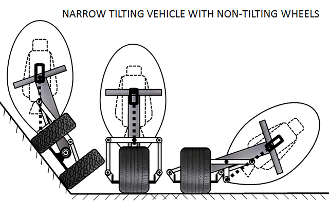 narrow-track-vehicle-non-tilting-wheels-ntvntw-concept-12