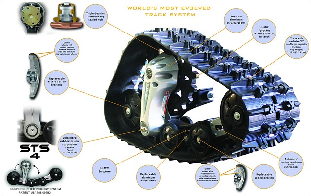 tjd-track-system