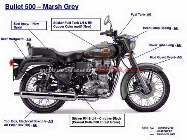 Royal-Enfield-Bullet-500-Athena-Grey