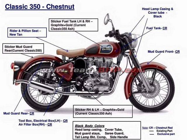 Royal-Enfield-Classic-350-Chestnut-red