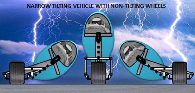 narrow-track-vehicle-non-tilting-wheels-ntvntw-concept-1