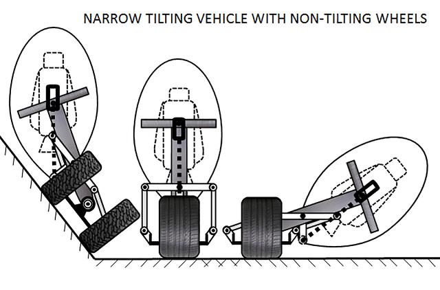 narrow-track-vehicle-non-tilting-wheels-ntvntw-concept-12